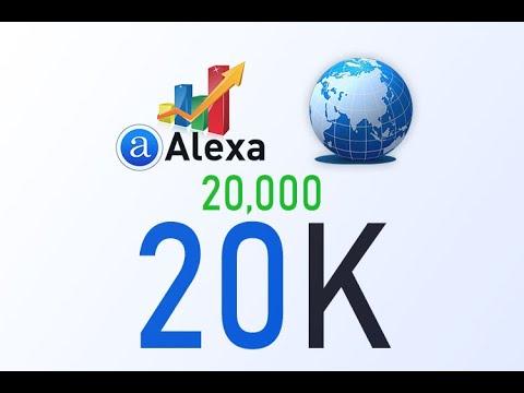 Boost Alexa Rank - We boost improve increase your Global Alexa rank to 20K