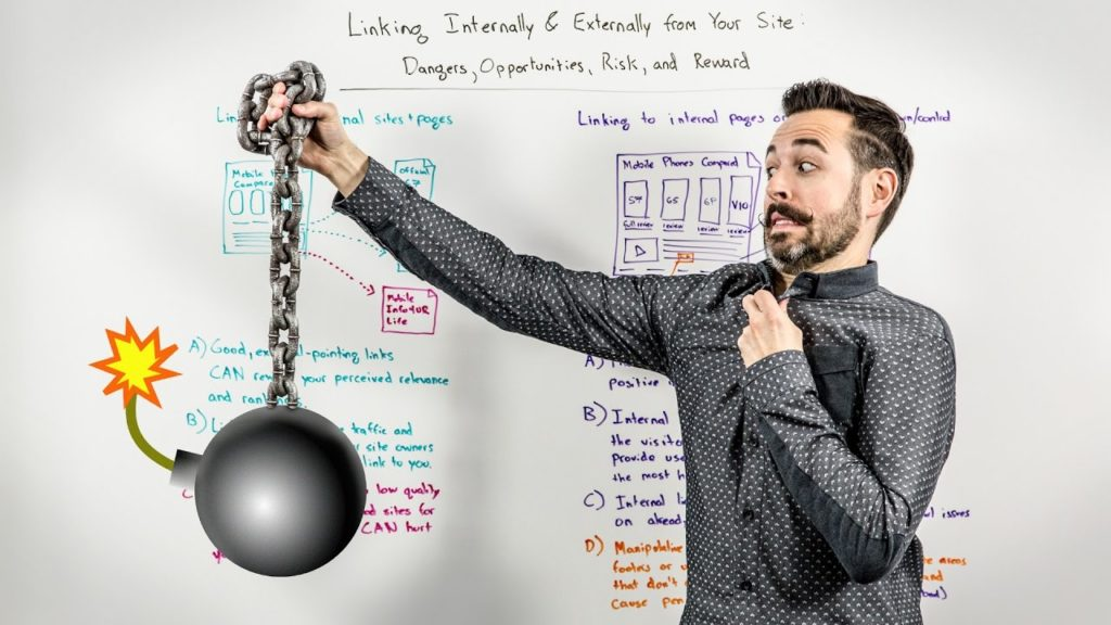 Internal and External Linking - Whiteboard Friday