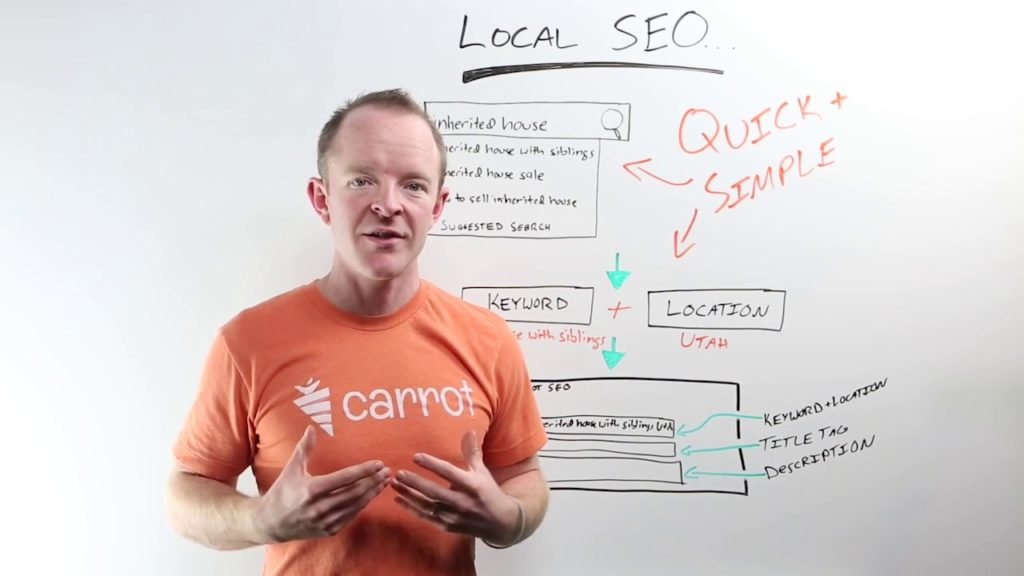 SEO For Real Estate Investors   How to Boost Ranking with Local SEO