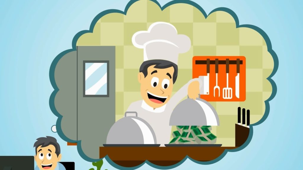 PPC Management Software Animated Explainer Video