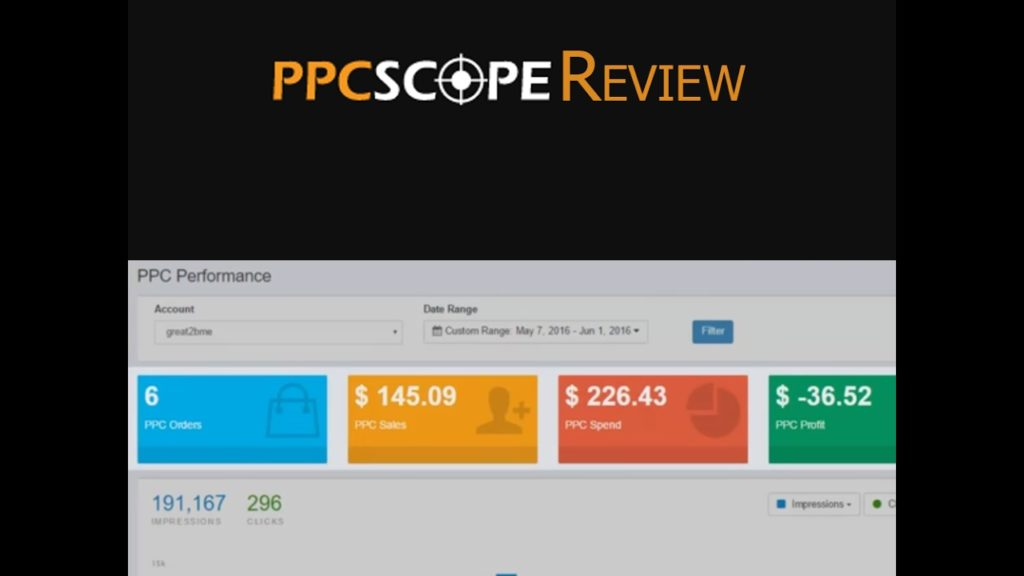 PPC Scope Review - Amazon PPC Software for Optimization & Profitability