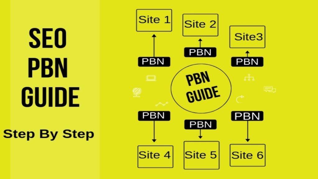 Private Blog Network ( PBN ) Setup Guide  - Advanced SEO BackLinks Building
