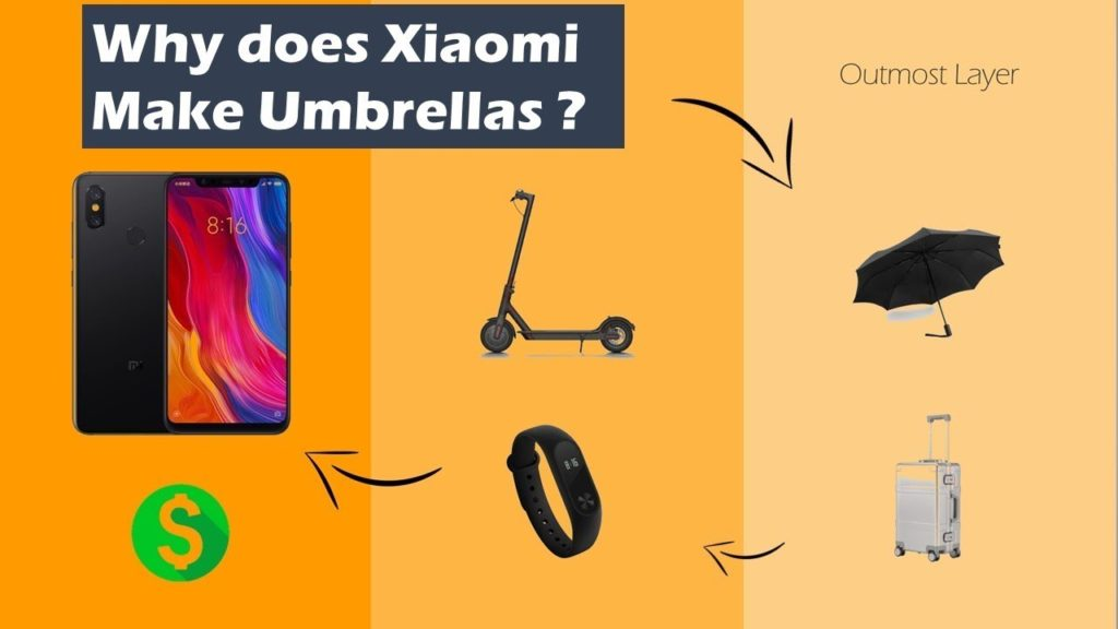 Why is Xiaomi doing so well in India & China?