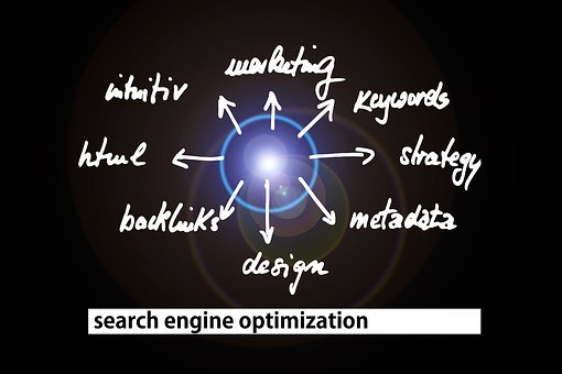 Purchase High Quality Backlinks, The Benefits Are Worth It 5