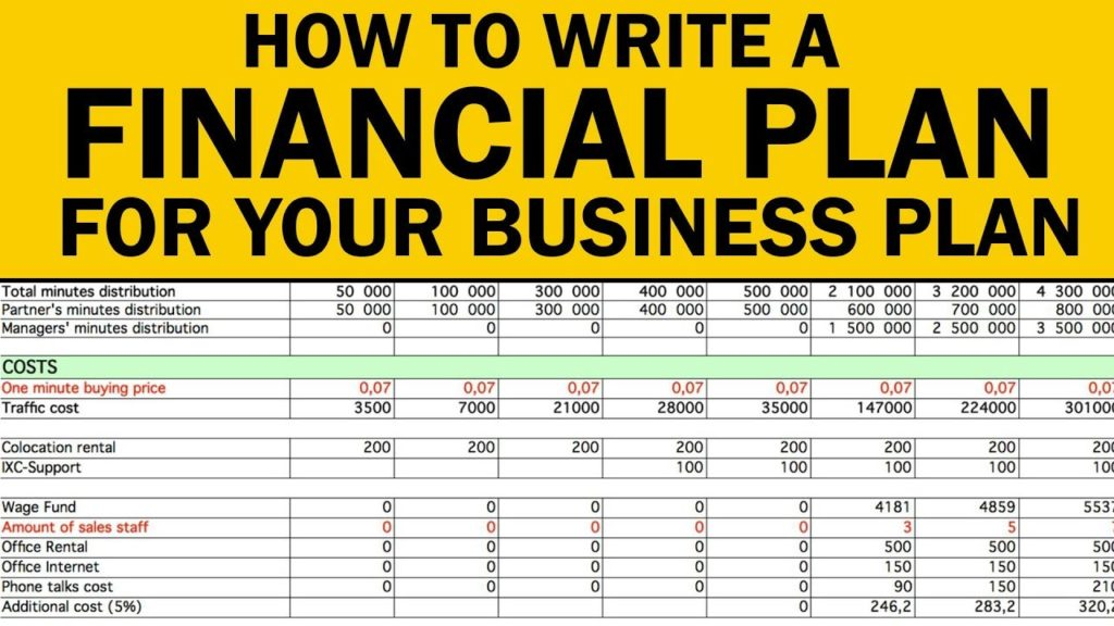 How to Write a Financial Plan for Your Business Plan in 2019