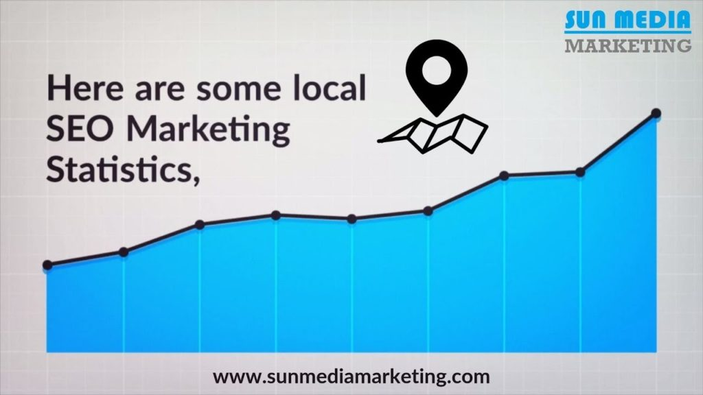 Why your Local Business needs Local SEO services? | Local SEO Marketing Recent Statistics